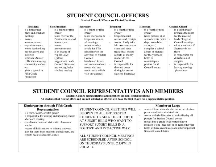 Sunset Hills Student Council Election Schedule : School - school -